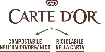 compostible reciclabile logos