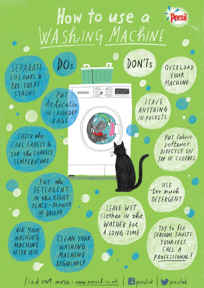 Washing machine infographic guide