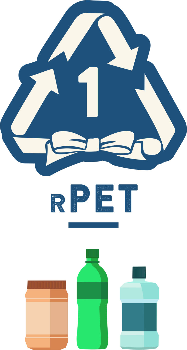 rPET = Recycled Polyethylene Terephthalate